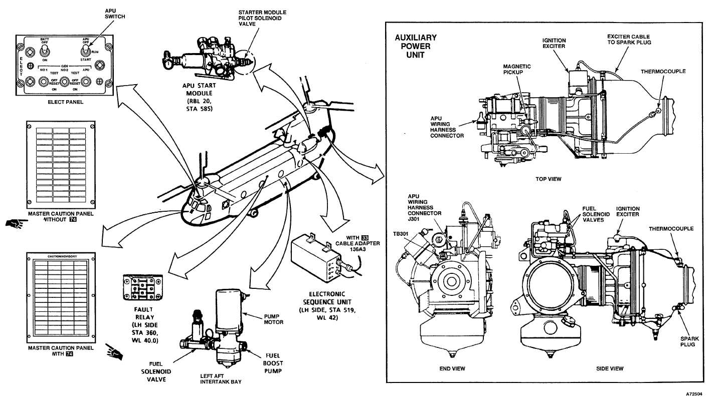 Apu Electrical System Components