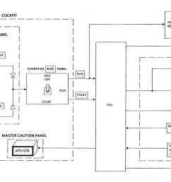 apu electrical control system block diagram car electrical system block diagram electrical system block diagram [ 1269 x 760 Pixel ]