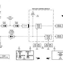 block diagram of a system [ 1436 x 815 Pixel ]