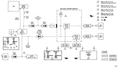 small resolution of block diagram of a system
