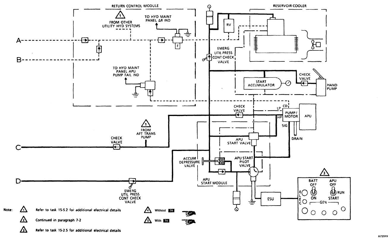 Hydraulic Flow Diagram, Hydraulic, Free Engine Image For