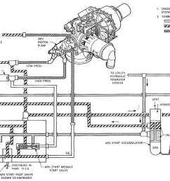 hydraulic schematic diagram get free image about wiring bruno wheelchair lift wiring diagram vertical wheelchair lift [ 1418 x 824 Pixel ]