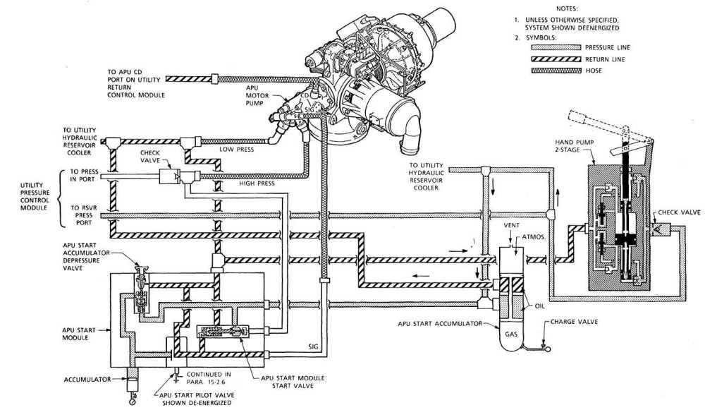 medium resolution of hydraulic schematic diagram get free image about wiring bruno wheelchair lift wiring diagram vertical wheelchair lift