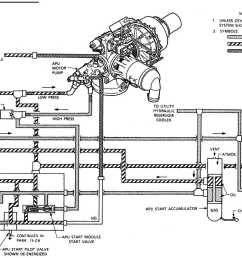pneumatic schematic of pump and tank get free image about wiring diagram bobcat s300 toy bobcat [ 1460 x 874 Pixel ]
