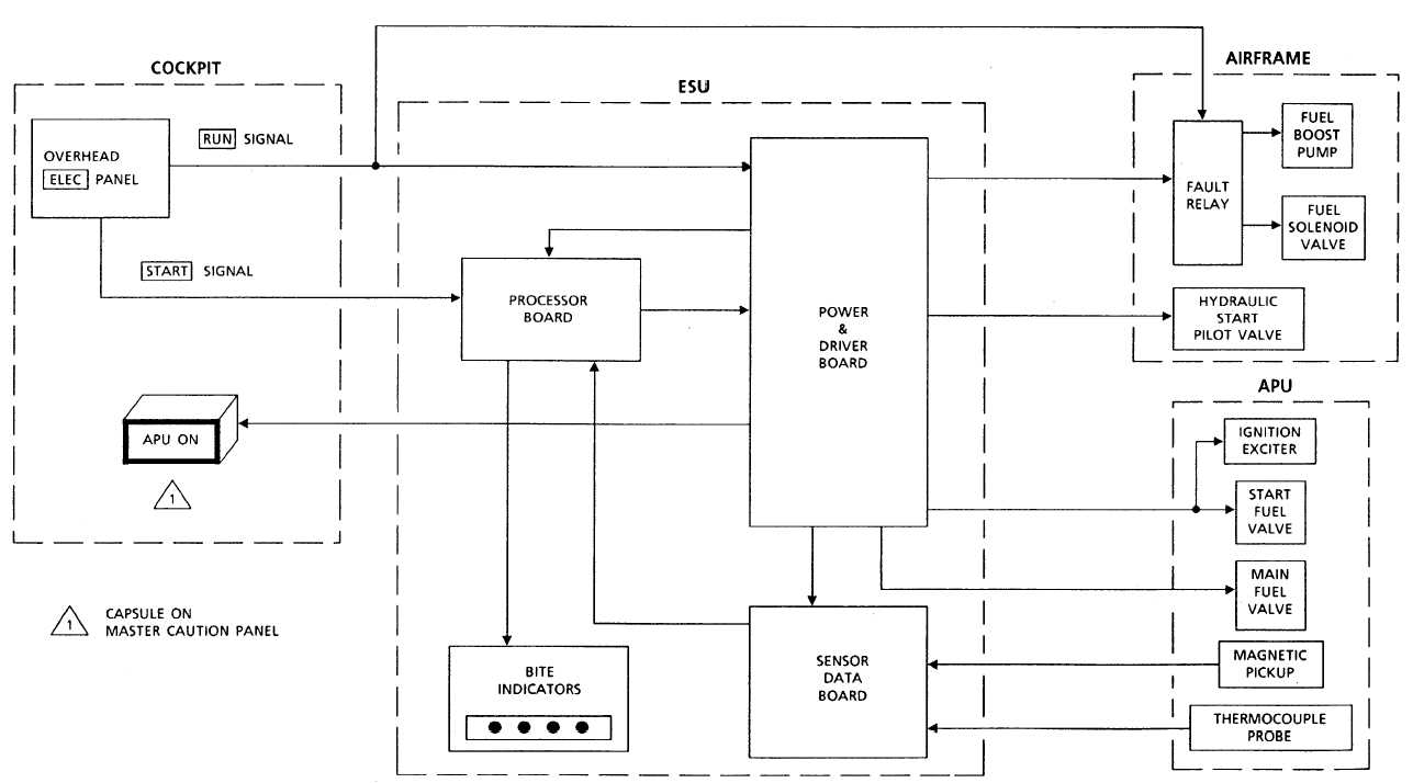hight resolution of block diagram image