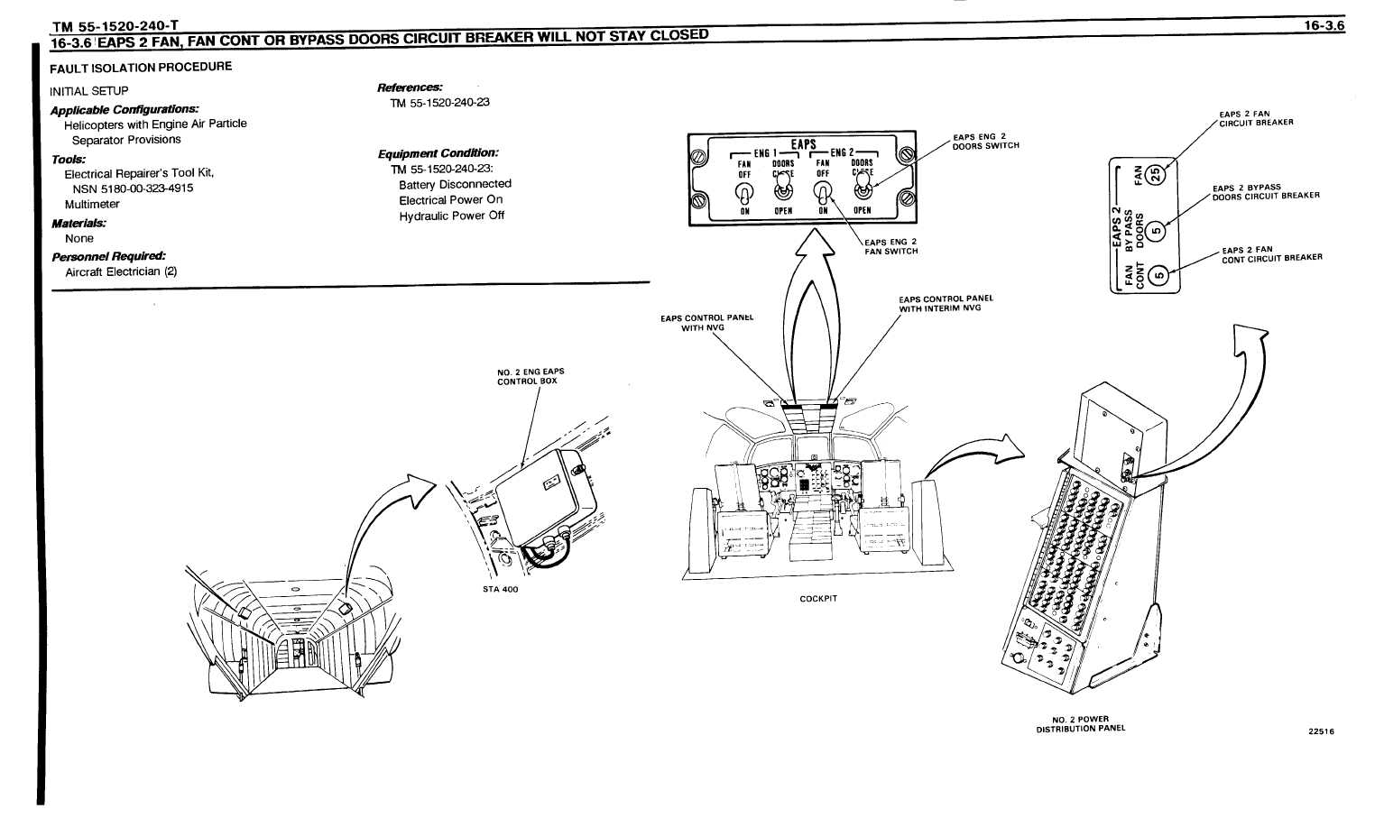 Breaker Sub Panel Wiring Diagram