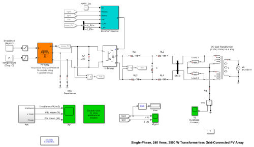 small resolution of single phase 240 vrms 3500 w transformerless grid connected pv array matlab simulink