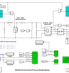 electrical grid plan [ 1217 x 722 Pixel ]