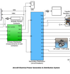 aircraft electrical power generation and distribution matlab simulink [ 1358 x 743 Pixel ]