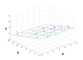 Orthogonal Linear Regression in 3D-space by using PCA