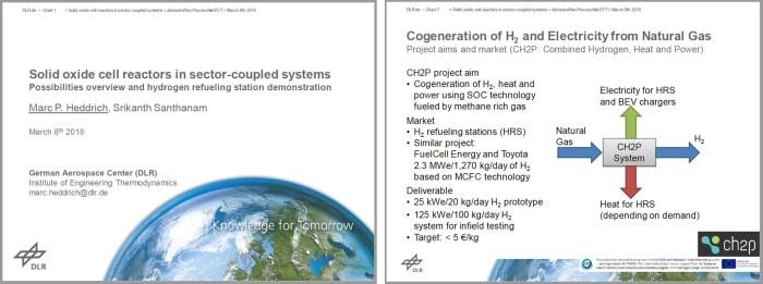 CH2P - Dissemination#1