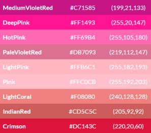 tabela cores tons de rosa