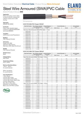 Cable Current Carrying Capacity Table Pdf