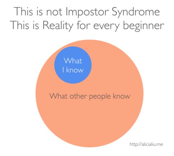 beginner reality