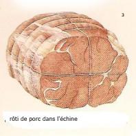 roti1-198x198