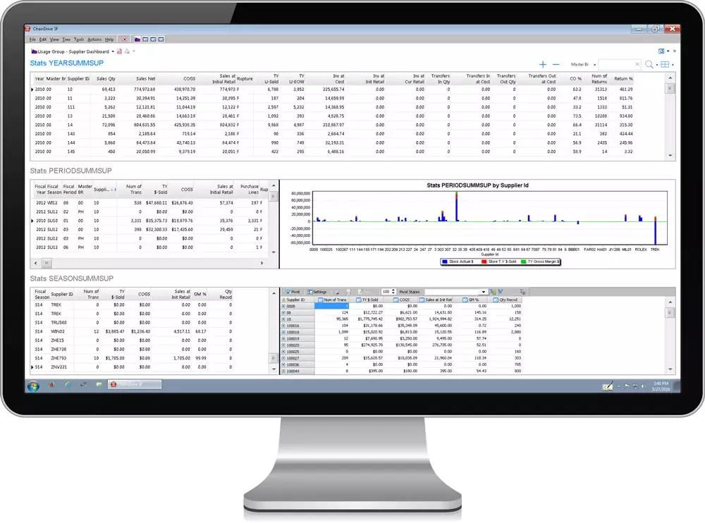 Retail Merchandising - Analysis and Reporting