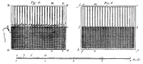 Paper moulds showing the use of chain lines in the production of paper.