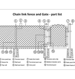 chain link fence installation guide [ 3300 x 2550 Pixel ]