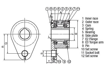 Item # MZEU20KE2+E3, MZEU-20 mm Bore Cam Clutch On U.S