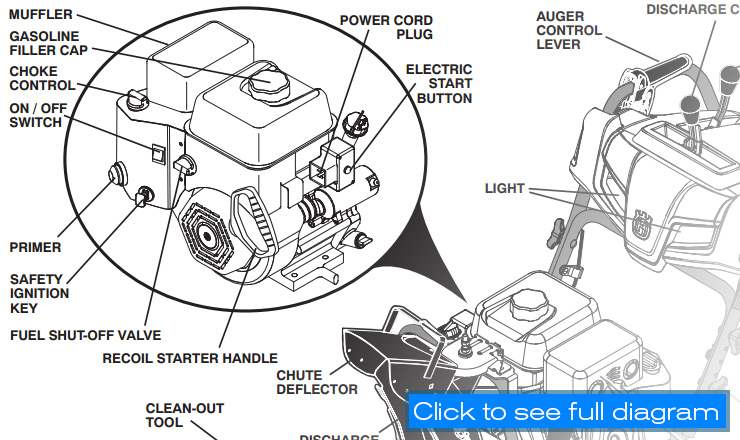 murray riding lawn mower ignition switch wiring diagram ford 302 firing order husqvarna st224 snow blower review chainsaw journal best single stage operation
