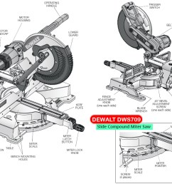 dewalt dws709 miter saw diagram small [ 1113 x 819 Pixel ]