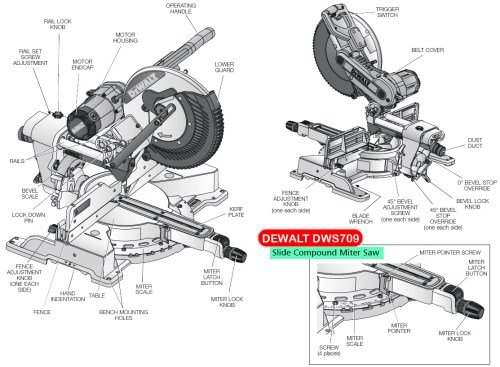 small resolution of dewalt dws709 miter saw diagram small
