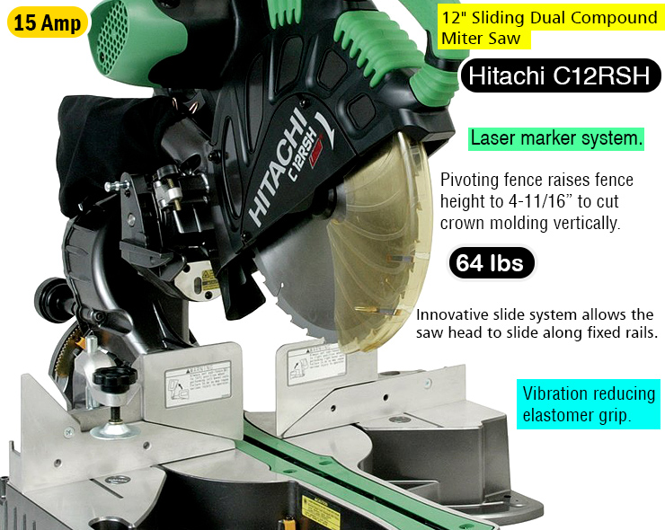 Hitachi Miter Saw Stand Manual