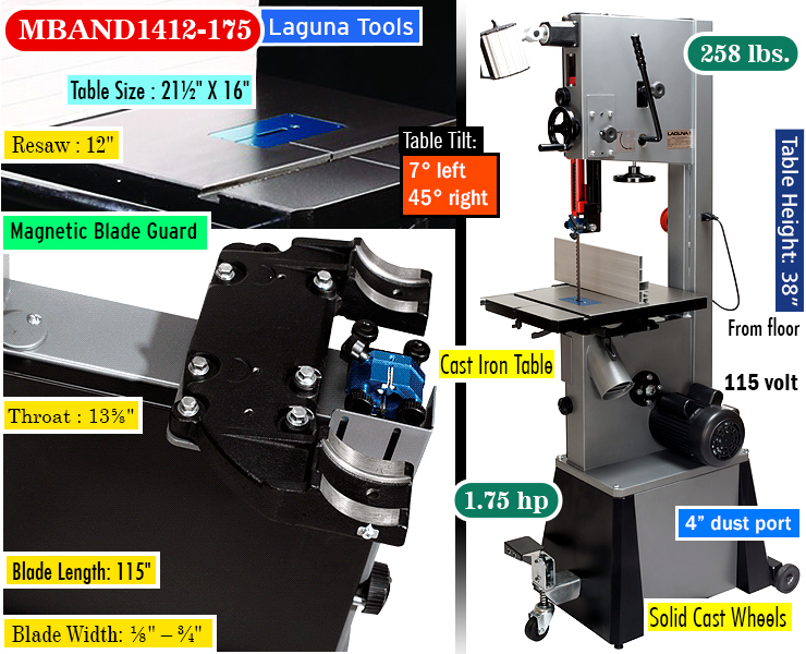 Best Value Bandsaw