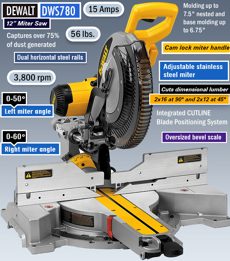 Dewalt Dws779 12 Sliding Compound Miter Saw