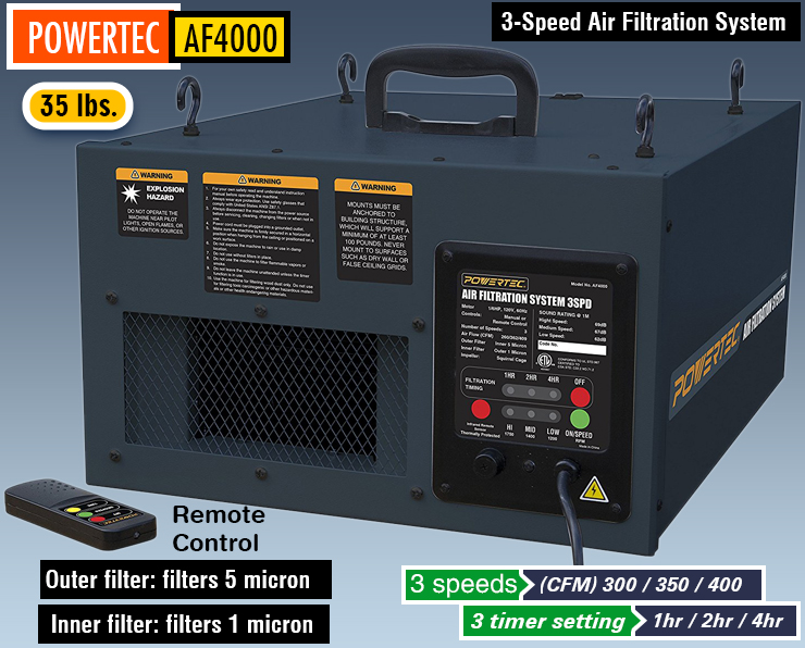 Best Air Filtration System For Woodworking