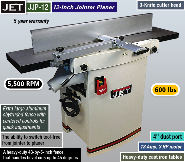 Difference Between Jointer And Planer