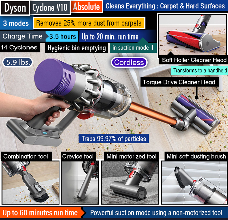 Reviews Best Dyson Vacuum Complete Guide To Dyson Vacuum Cleaners