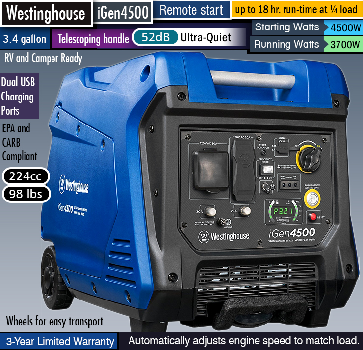 Westinghouse iGen4500 Review  Powerful  Quiet Inverter