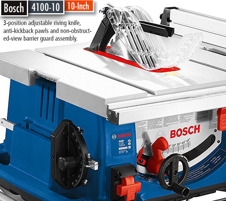 How Much Is A Table Saw Worth