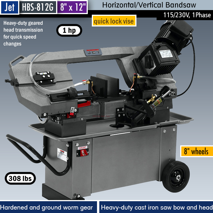 Baileigh Band Saw Reviews