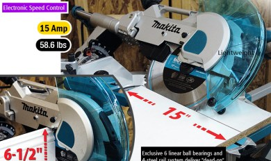 Wood Industrial Miter Saws | Wooden Thing