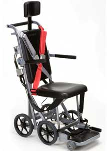 wheelchair meaning in urdu office chair home depot different types of wheelchairs available and how to pick one an image airplane for manual