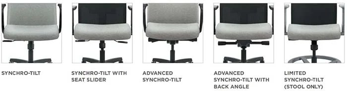 hon ignition 2 0 chair review counter height chairs swivel office february 2019 an image showing seat control options of