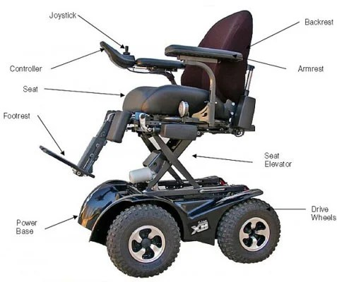 all terrain electric wheelchair bernina sewing chair sale extreme x8 review and buyer s guide 2019 an image sample of specification