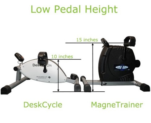 Desk Cycle Pedal Exerciser - best portable exercise bikes