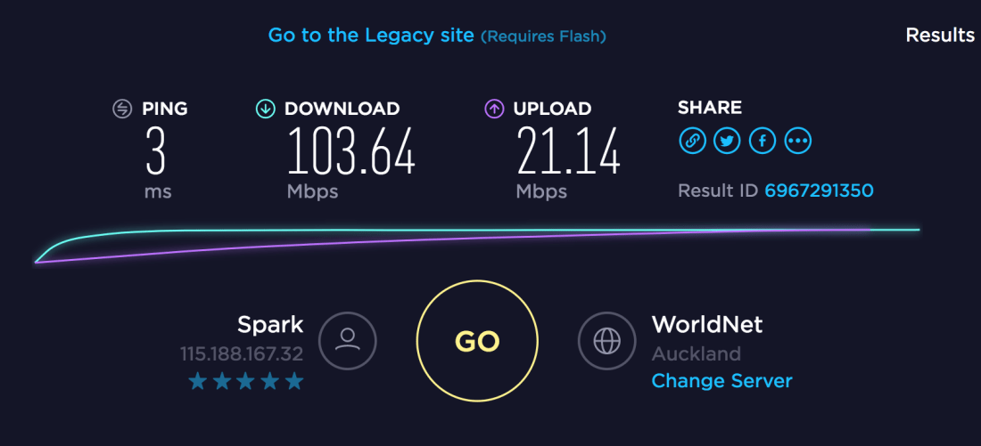 Fibre Speed Test