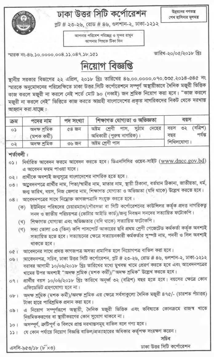 Dhaka North City Corporation Job Circular
