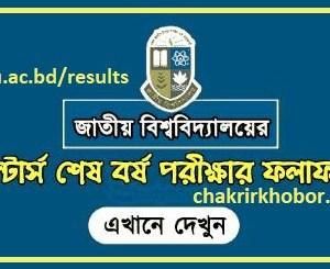 nu masters final result