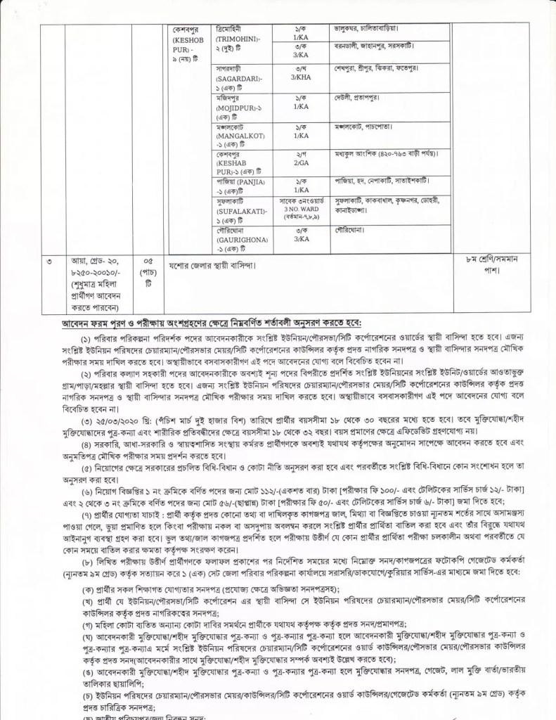 DGFPJAS Job Circular 2021