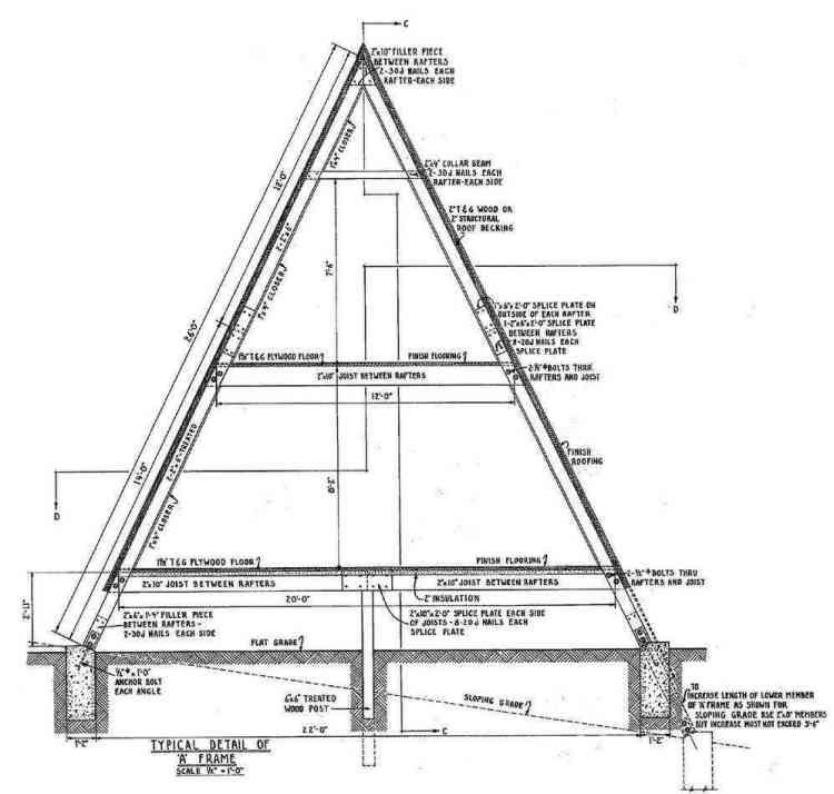 estrutura do telhado de chalé