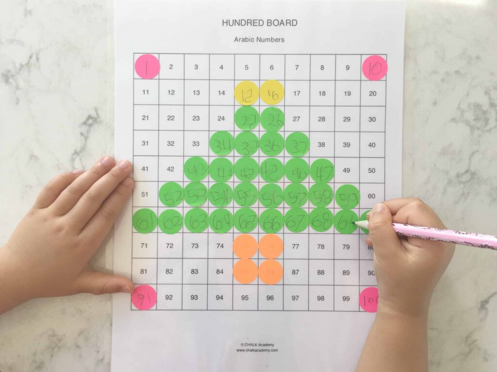 Hundred chart 10 fun teaching ideas 3 language versions chalk you can create so many shapes and patterns with the hundred chart in the photos below we made rectangle diamond cross square and triangle shapes nvjuhfo Choice Image