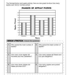 Canadian Data Management Activities Grades 1-3 - eBook - Chalkboard  Publishing [ 2200 x 1700 Pixel ]