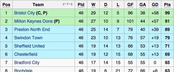League_1