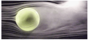 Tennis ball rotating anti-clockwise. The boundary layer is separating above the ball before it separates below the ball. Image taken from Review of tennis ball aerodynamics, Mehta et al. (2008)