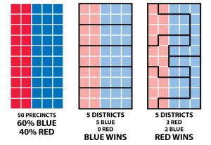 How to steal an election by gerrymandering
